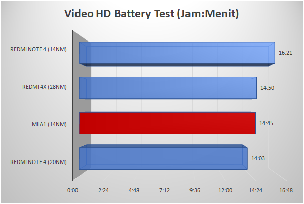 Battery-Test-Video-Loop