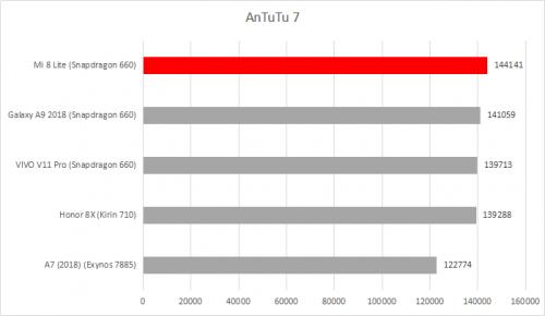 antutu-7-500x290