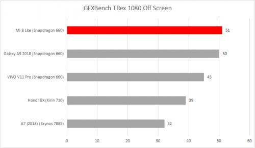 gfx-bench-trex-500x290