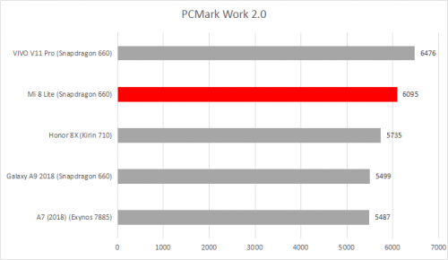 pcmark-work-2.0-500x290