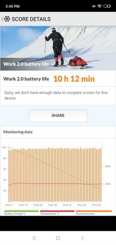 screenshot_2019-01-07-17-45-27-371_com.futuremark.pcmark.android.benchmark-237x500