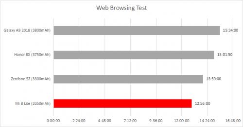 web-browsing-test-500x263